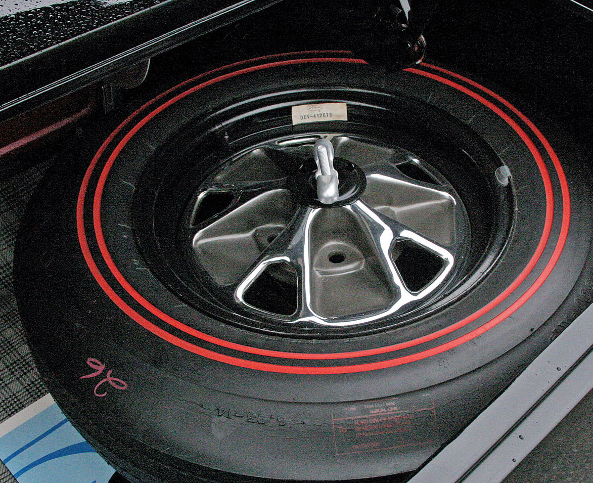 business continuity plan, spare tire, zephyr